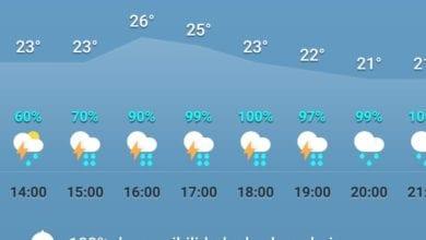 Photo of Instituto Nacional de Meteorologia emite alerta de chuvas intensas hoje em Viçosa